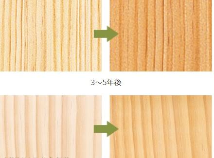 無垢の床は経年経過で色が変わる?