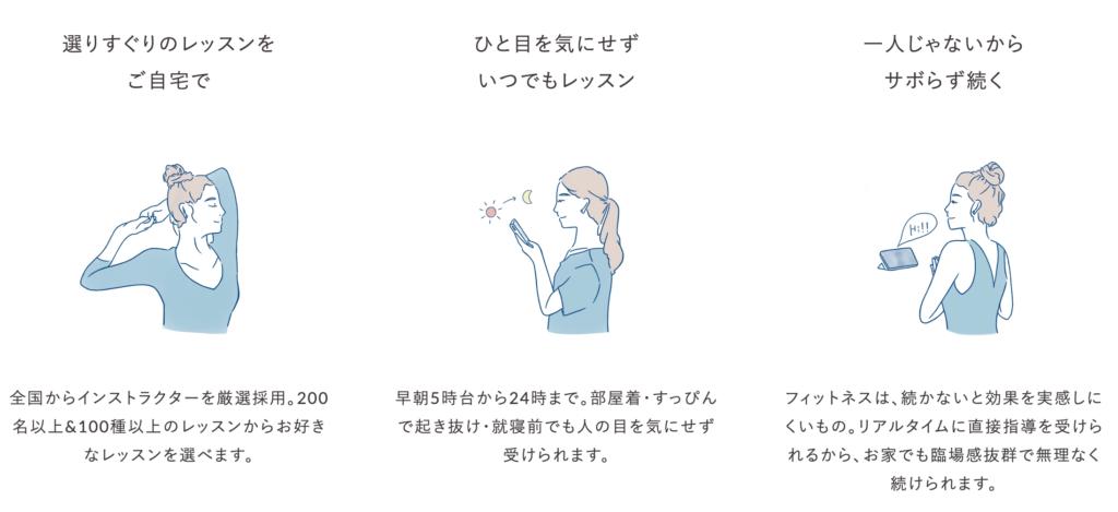 オンラインヨガ SOELU(ソエル) 特徴