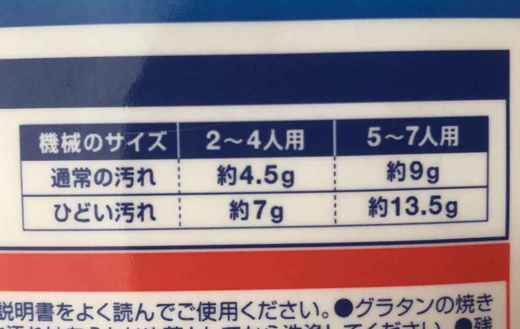 食洗機用洗剤フィニッシュの分量表示